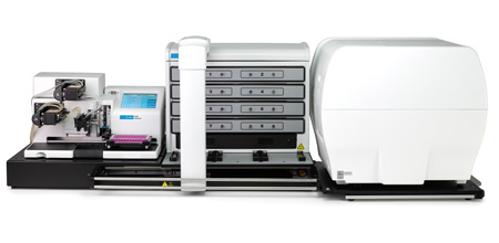 Full unattended workflow automation for up to 8 microplates /labware